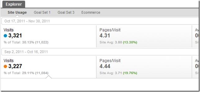 Organic-Search-Traffic-Google-Analytics_thumb.png