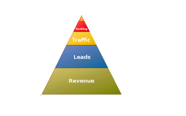 Revenue-Pyramid-Chart.png